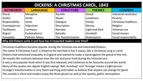 Everybody knows the story of Scrooge! 'A Christmas Carol' by Charles Dickens. – Mrs Sweeney's ...